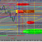 The Path Ahead for the S&P 500 Market  |  Issued Monday, Nov. 26th, 2012 @ 12:01 AM